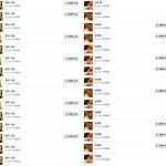 じっちゃんの名にかけて、Facebookで大量生産されるクローン架空IDの謎を解いてみた