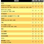 ココが変だよ、日本の就活。超旧式で不正横行のwebテストで大半をふるい落とす会社って?