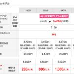 予約しているiPad mini retinaが全く来ないのでSIMフリーの輸入版のとコスト比較してみた