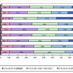 小保方晴子さんのSTAP細胞の成功でリケジョは増えるか!の永江版