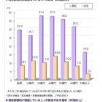 なぜ、日本のコロナ感染者は重症化しないのかを考える