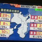 日本は本当に医療崩壊するのか。するとしたらその理由はどこにあるのか