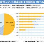 東京都の6月末までのコロナ死者のデータを見たことがあるか